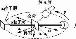 【科普】原子那么小咋整-书啦圈